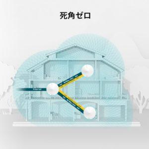 TP-LINK「Deco M5」プロが常用する無線ルーターの紹介