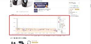 Amazonの価格変動が確認できる!「Keepa」の使い方・導入方法解説